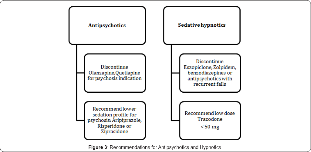 bioequivalence And bioavailability international journal